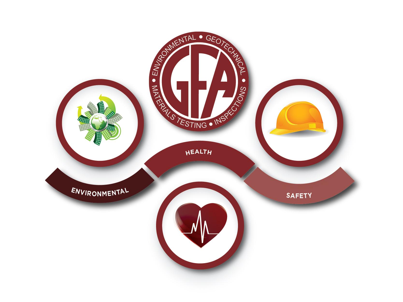 GFA-EHS-Logo